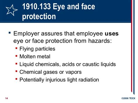 Personal Protective Equipment Training By Osha