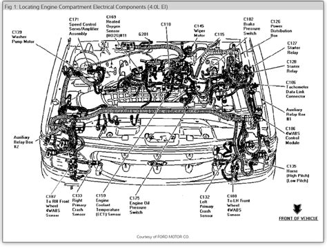 fuse box diagram   lost  manual