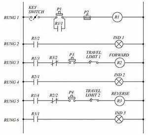 Reverse Relay And Travel Limit Switch