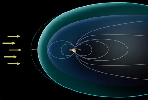 Titan Observed Naked in the Solar Wind (not annotated ...