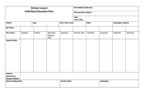 teaching plan template 2018 individual education plan fillable printable pdf forms handypdf