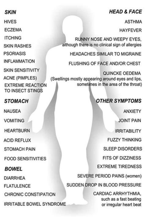 allergies histamine intolerance