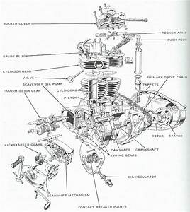 Image Result For Triumph Bonneville T120 Drawings