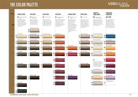 Joico Semi Permanent Hair Color Chart
