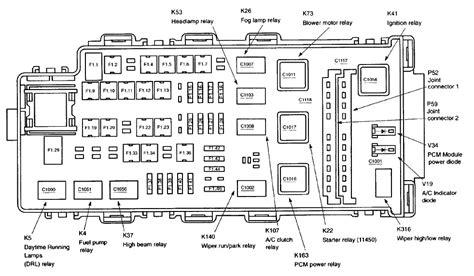 2005 Explorer Xlt Fuse Diagram by 2002 Ford Explorer Fuse Box Diagram Needed