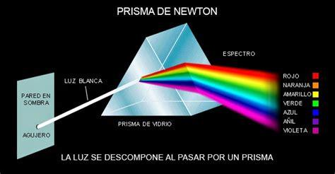 prisma lade da esterno la luz en el ies sulayr prismas y la luz