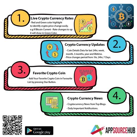 cryptocurrency apps  ios  android