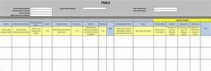 process fmea template - fmea excel template and awesome how to guide sanzu