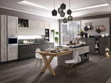 european design kitchens  information
