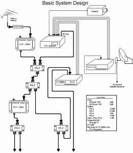 Tv Diatribution Wiring Diagram