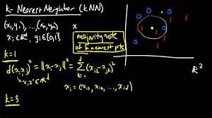 Ml 1 6  K-nearest Neighbor Classification Algorithm