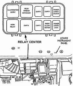 Fuses  U0026 Circuit Breakers    1993    Jeep Cherokee  Xj