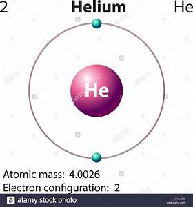 Helium Atom Stock Photos  U0026 Helium Atom Stock Images