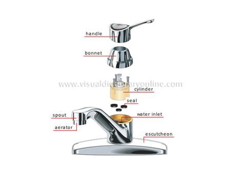 HOUSE :: PLUMBING :: FAUCETS :: DISC FAUCET image   Visual