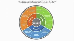 Enhance Your Executive Presence