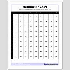 Multiplication Charts 59 High Resolution Printable Pdfs, 110, 112, 115 And More