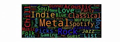 Playlist Ultimate Title Wordcloud Titles Data Word
