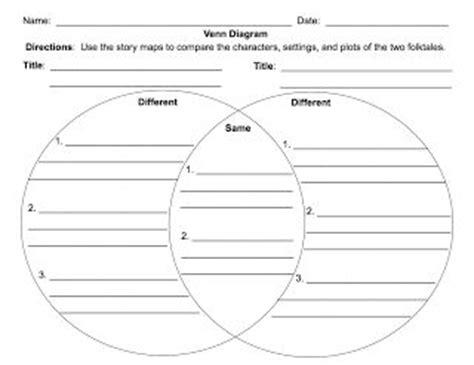 venn diagram  lines reading compare contrast