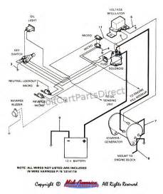 HD wallpapers 1997 club car ds wiring diagram