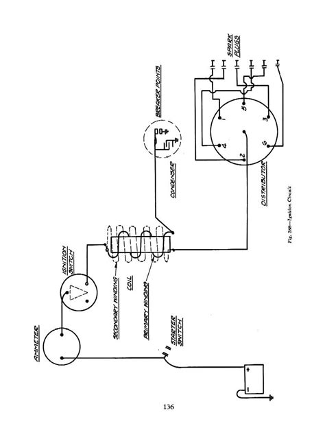 similiar chevy distributor wiring keywords 350 chevy ignition switch wiring diagram