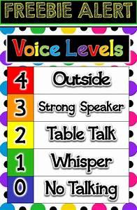 Voice Level Chart Voice Levels Freebie Voice Levels Voice Level Charts
