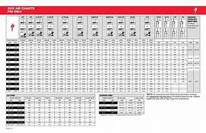 2011 Air Setup Chart By Jason Rundle Issuu