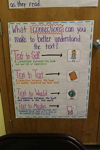 Vocabulary Anchor Chart 5th Grade Anchor Charts Pinterest This Is The Vocabulary