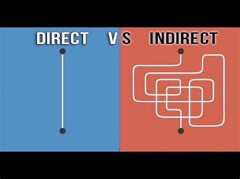 Direct Vs Indirect Game & My Personal Preference Youtube