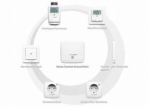 Smart Home Komponenten : smart home funktion systeme anwendung kosten ~ Frokenaadalensverden.com Haus und Dekorationen