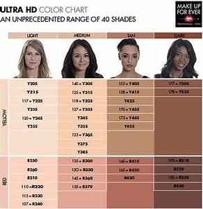 Estee Lauder Double Wear Tone Chart Ultra Hd Foundation 30ml Makeup Forever Ultra Hd
