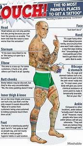 Do Chest Tattoos Hurt
