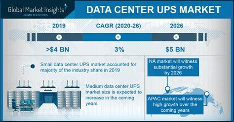 Data Center UPS Market 2020-2026 | Global Share Report