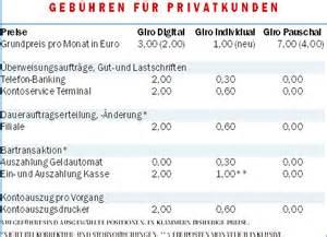 Neue Sparkassencard Kosten : sparkassen card kreditkarten m nzeinzahlung berliner ~ Lizthompson.info Haus und Dekorationen