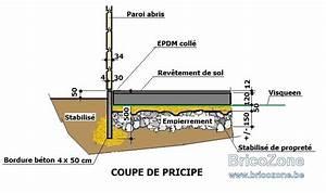 Temps De Sechage Dalle Beton : temps de sechage dalle beton abris de jardin design de ~ Premium-room.com Idées de Décoration
