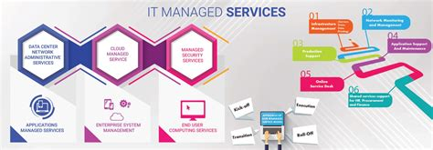 managed services approaches benefits