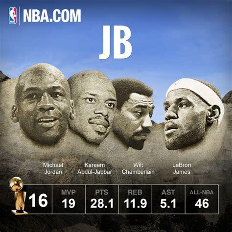 cleveland cavaliers   fantasy basketball