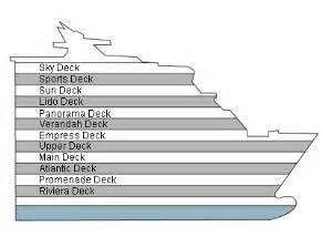 carnival legend deck plan 8 carnival legend cruise sale australia