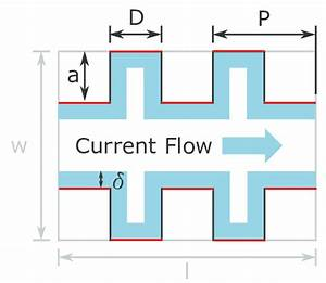 Circuit Trace Parameterization Where Dc Current Flows