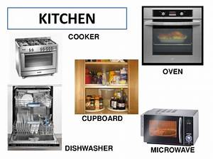 the house vocabulary With kitchen furniture words