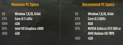 pubg lite minimum  recommended specs shared pc news