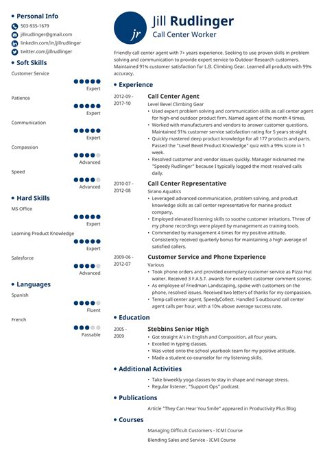call center resume template initials   resume