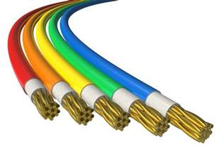 Types of Electrical Wires and Cables