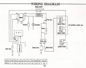 Simple Wiring Diagram 90cc