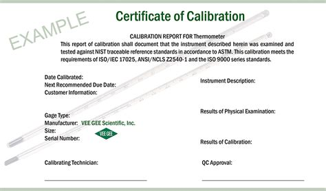 certificate  conformance business mentor