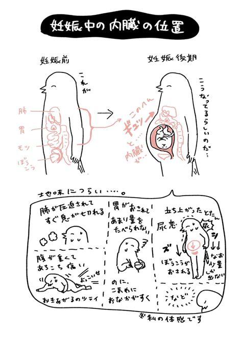 妊娠 後期 胃 もたれ