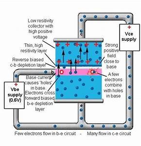 How Bipolar Transistors Work