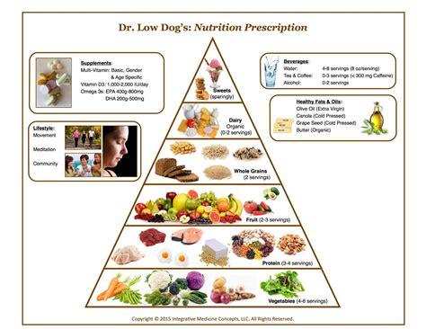dr cuisine april 2016 39 s based nutrition