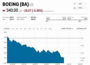 Boeing shares sell-off after 737 Max 8 plane crashes into ...