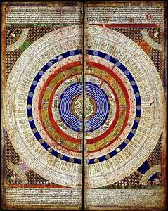 Cosmographical Diagram  The Earth  Personified By An Astronomer Holding An Astrolabe  Is