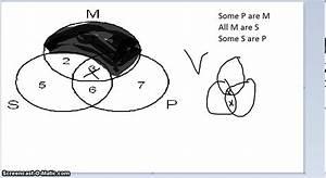 Venn Diagrams Logic